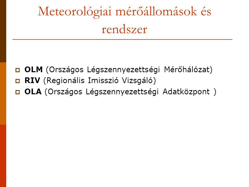 Meteorológiai mérőállomások és rendszer  OLM (Országos Légszennyezettségi Mérőhálózat)  RIV (Regionális Imisszió Vizsgáló)  OLA (Országos Légszennyezettségi Adatközpont )
