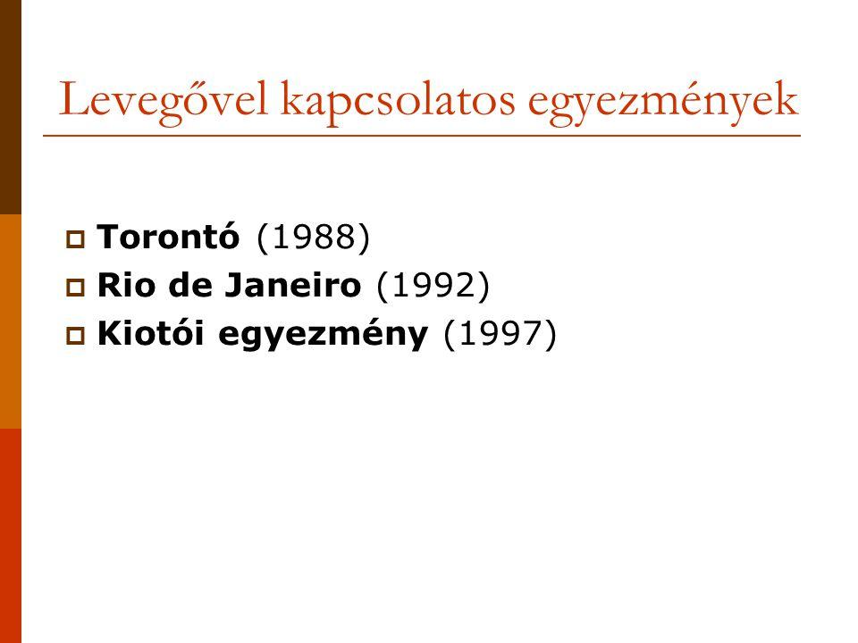 Levegővel kapcsolatos egyezmények  Torontó (1988)  Rio de Janeiro (1992)  Kiotói egyezmény (1997)