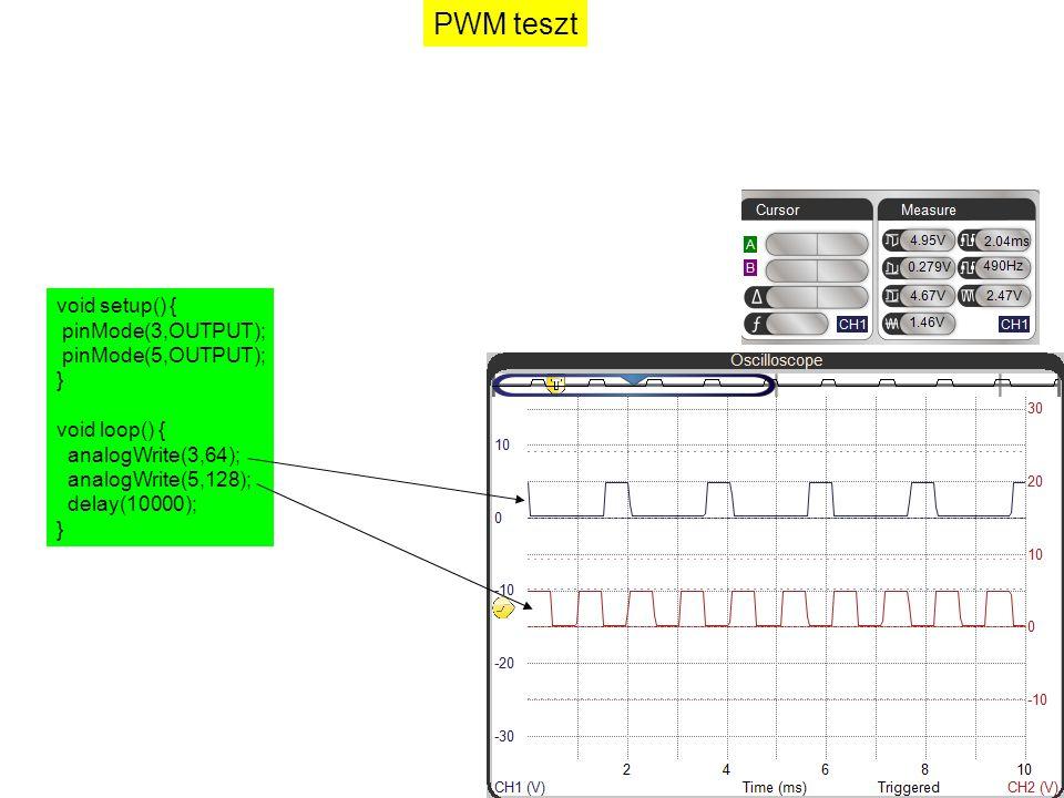 void setup() { pinMode(3,OUTPUT); pinMode(5,OUTPUT); } void loop() { analogWrite(3,64); analogWrite(5,128); delay(10000); } PWM teszt