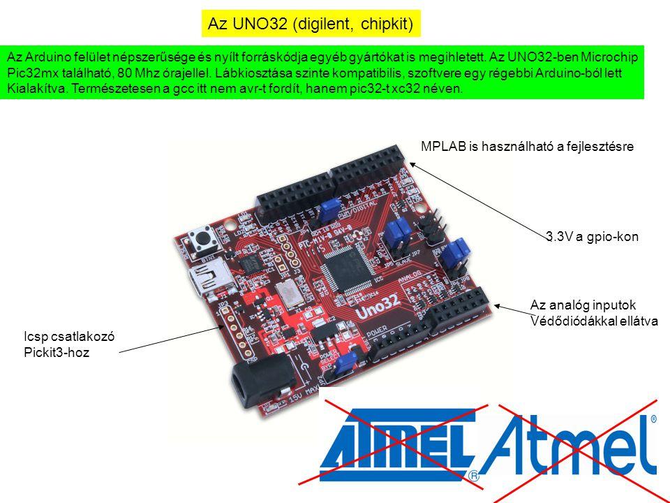 Az UNO32 (digilent, chipkit) Az Arduino felület népszerűsége és nyílt forráskódja egyéb gyártókat is megihletett. Az UNO32-ben Microchip Pic32mx talál