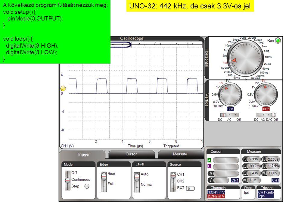 UNO-32: 442 kHz, de csak 3.3V-os jel A következő program futását nézzük meg: void setup() { pinMode(3,OUTPUT); } void loop() { digitalWrite(3,HIGH); d