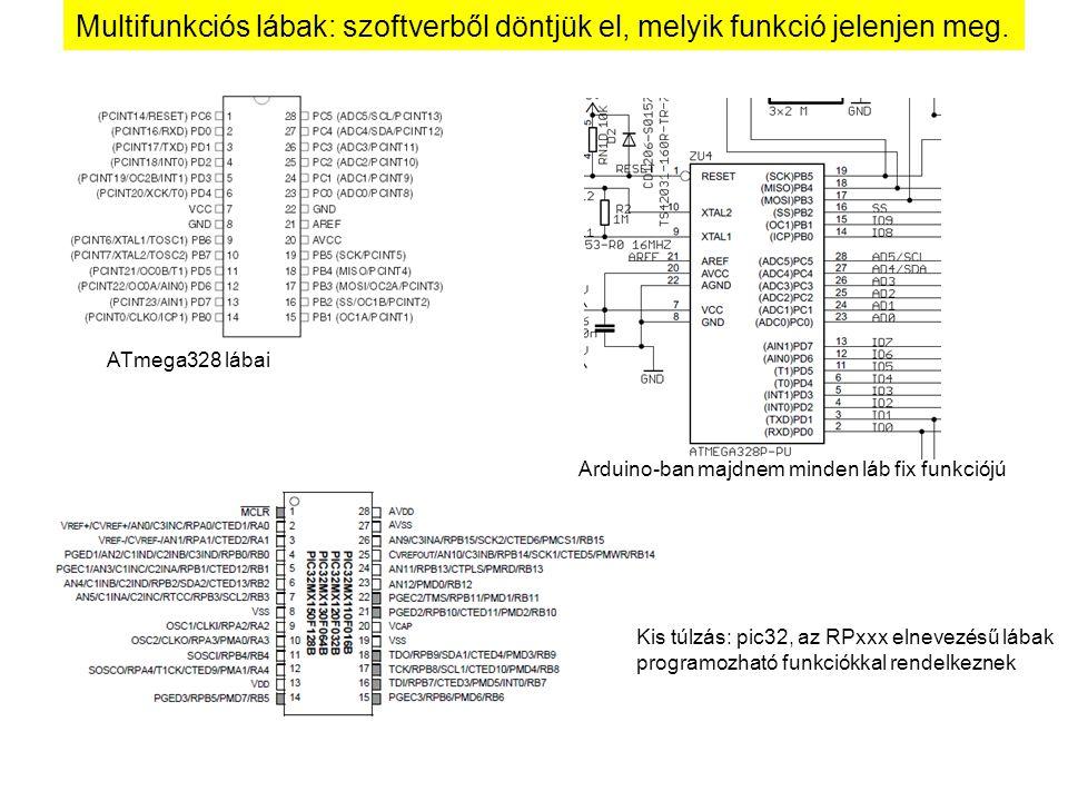 Multifunkciós lábak: szoftverből döntjük el, melyik funkció jelenjen meg. ATmega328 lábai Arduino-ban majdnem minden láb fix funkciójú Kis túlzás: pic