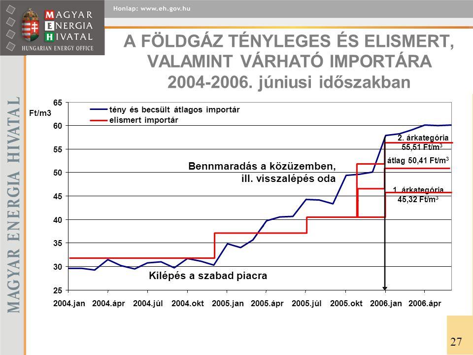 A FÖLDGÁZ TÉNYLEGES ÉS ELISMERT, VALAMINT VÁRHATÓ IMPORTÁRA 2004-2006.