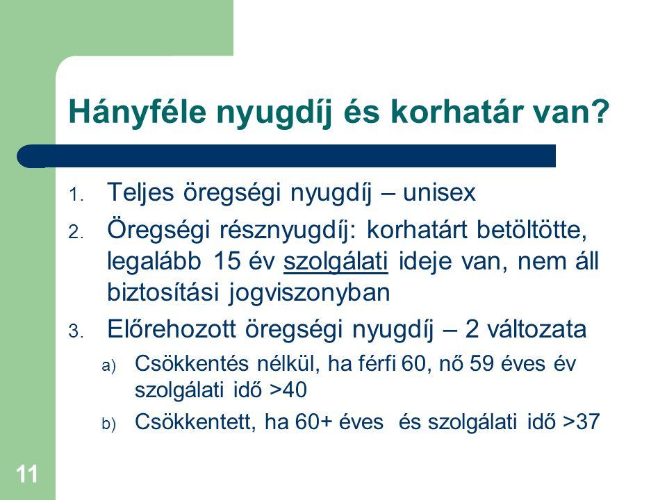 11 Hányféle nyugdíj és korhatár van.1. Teljes öregségi nyugdíj – unisex 2.