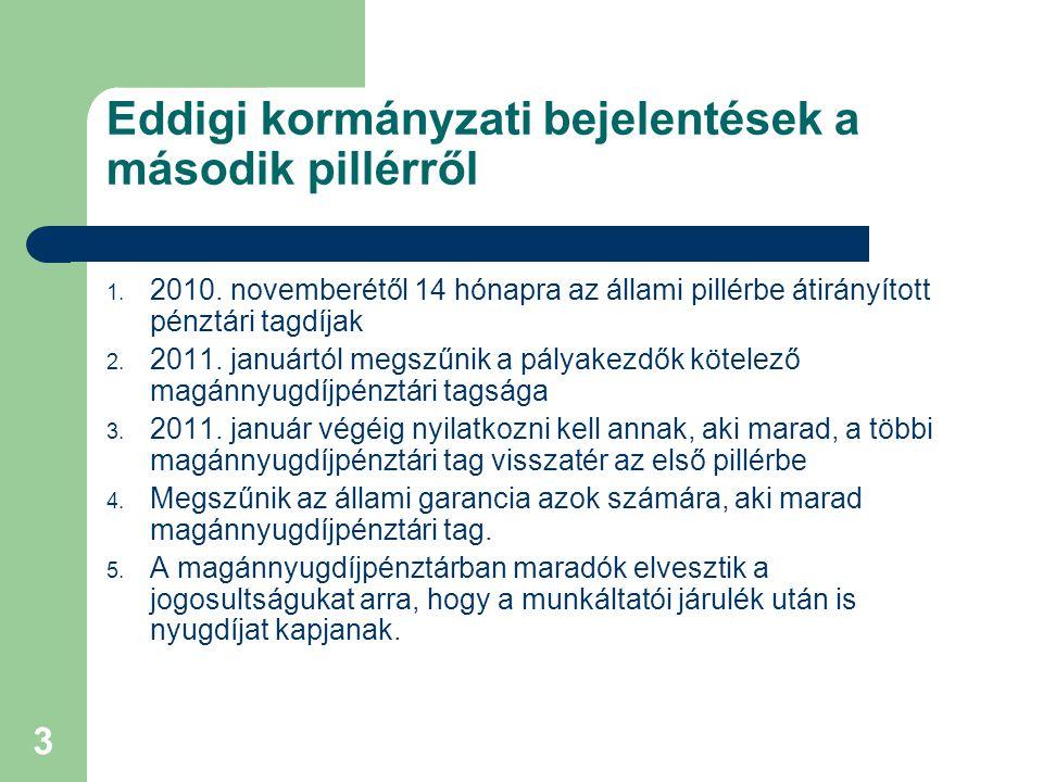 3 Eddigi kormányzati bejelentések a második pillérről 1. 2010. novemberétől 14 hónapra az állami pillérbe átirányított pénztári tagdíjak 2. 2011. janu