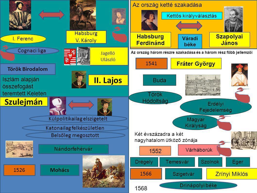 1526-ban a törökök végig pusztítják az országot és utána kivonultak.