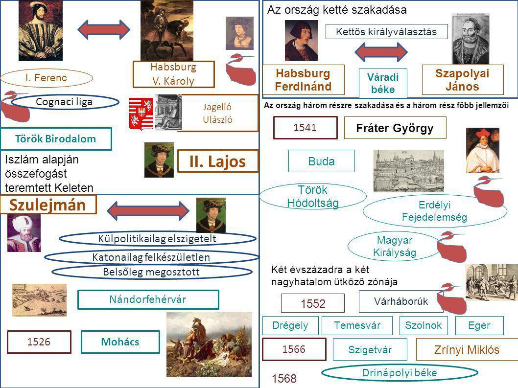 Jagelló Ulászló Belsőleg megosztott Katonailag felkészületlen Külpolitikailag elszigetelt Szulejmán Nándorfehérvár Mohács1526 I. Ferenc Habsburg V. Ká