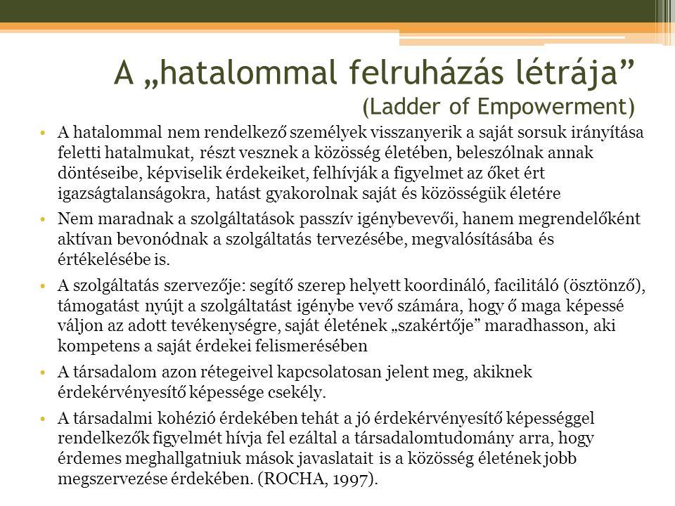 """A """"hatalommal felruházás létrája (Ladder of Empowerment) A hatalommal nem rendelkező személyek visszanyerik a saját sorsuk irányítása feletti hatalmukat, részt vesznek a közösség életében, beleszólnak annak döntéseibe, képviselik érdekeiket, felhívják a figyelmet az őket ért igazságtalanságokra, hatást gyakorolnak saját és közösségük életére Nem maradnak a szolgáltatások passzív igénybevevői, hanem megrendelőként aktívan bevonódnak a szolgáltatás tervezésébe, megvalósításába és értékelésébe is."""