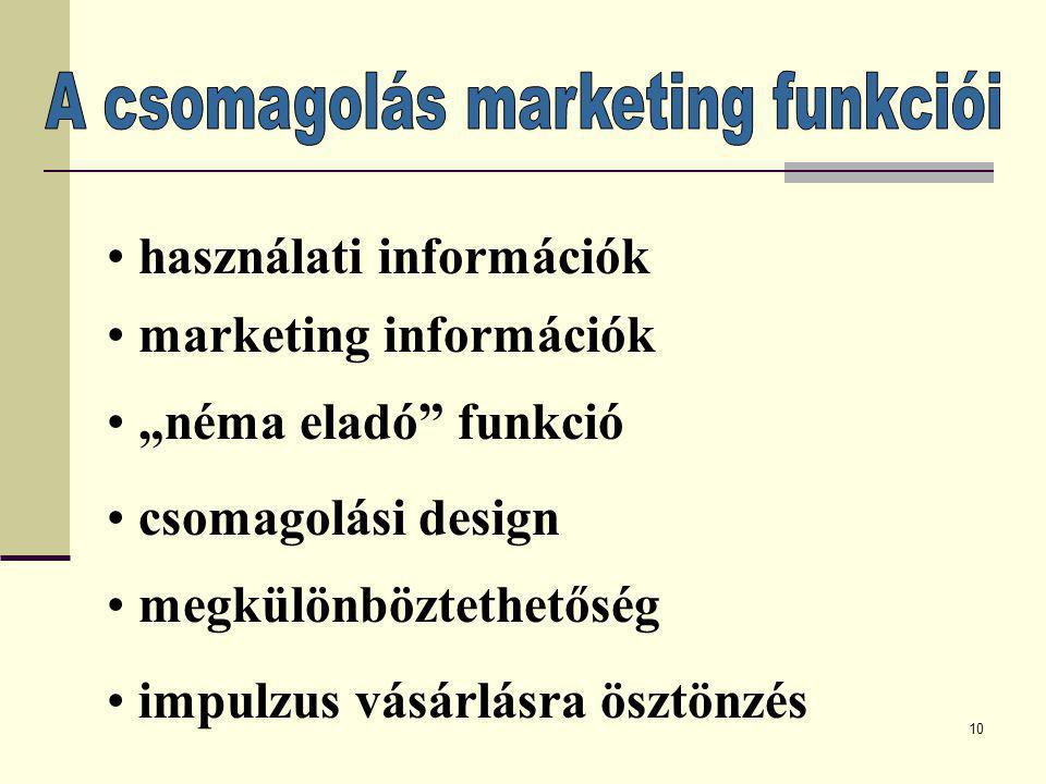 """10 használati információk marketing információk """"néma eladó"""" funkció csomagolási design megkülönböztethetőség impulzus vásárlásra ösztönzés"""