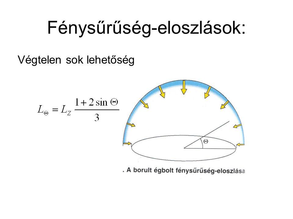 Fénysűrűség-eloszlások: Végtelen sok lehetőség