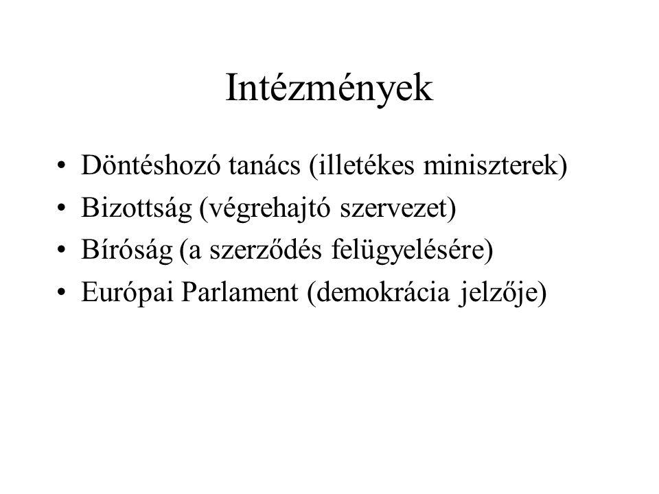 Intézmények Döntéshozó tanács (illetékes miniszterek) Bizottság (végrehajtó szervezet) Bíróság (a szerződés felügyelésére) Európai Parlament (demokrácia jelzője)