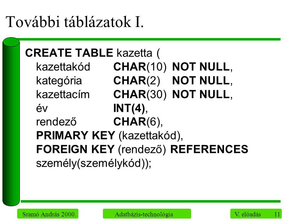 11 Sramó András 2000. Adatbázis-technológia V. előadás További táblázatok I. CREATE TABLE kazetta ( kazettakódCHAR(10)NOT NULL, kategóriaCHAR(2)NOT NU