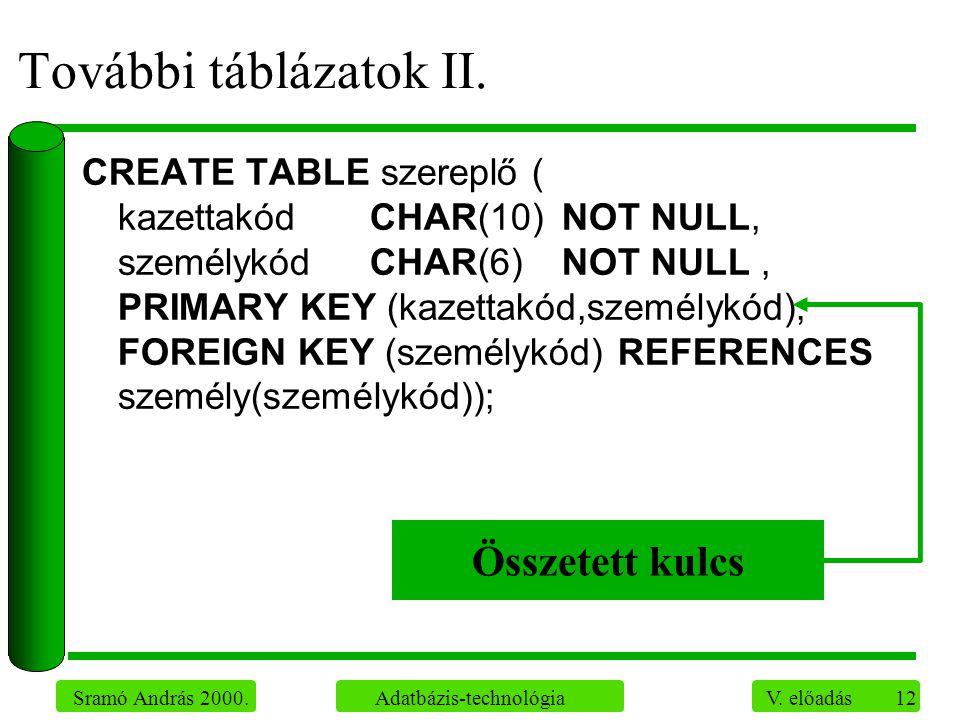 12 Sramó András 2000. Adatbázis-technológia V. előadás További táblázatok II. CREATE TABLE szereplő ( kazettakódCHAR(10)NOT NULL, személykód CHAR(6) N