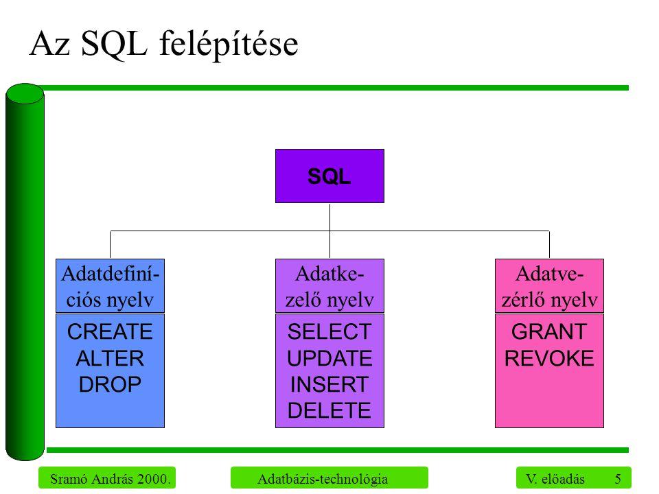 5 Sramó András 2000. Adatbázis-technológia V. előadás Az SQL felépítése SQL Adatdefiní- ciós nyelv Adatke- zelő nyelv Adatve- zérlő nyelv CREATE ALTER
