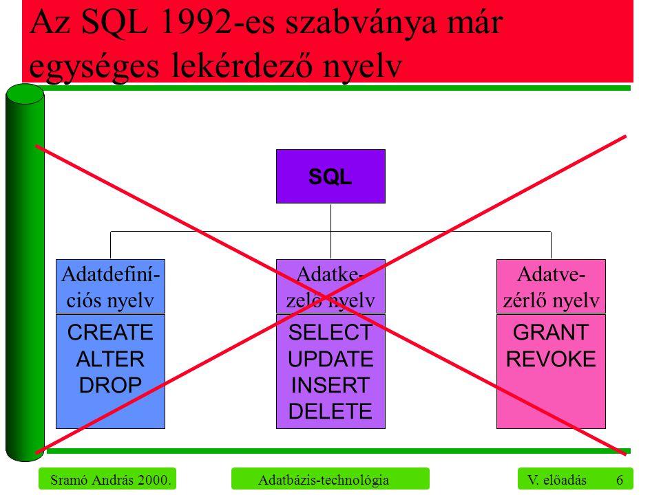 6 Sramó András 2000. Adatbázis-technológia V. előadás Az SQL 1992-es szabványa már egységes lekérdező nyelv SQL Adatdefiní- ciós nyelv Adatke- zelő ny