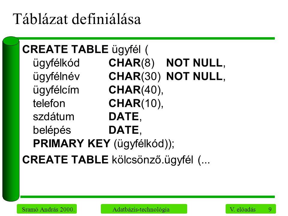 9 Sramó András 2000. Adatbázis-technológia V. előadás Táblázat definiálása CREATE TABLE ügyfél ( ügyfélkódCHAR(8)NOT NULL, ügyfélnévCHAR(30)NOT NULL,