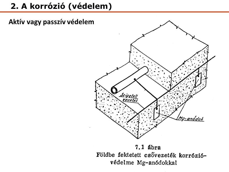2. A korrózió (védelem) Aktív vagy passzív védelem