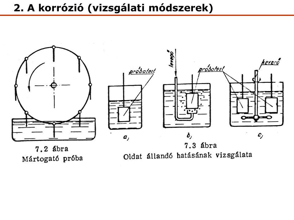 2. A korrózió (vizsgálati módszerek)
