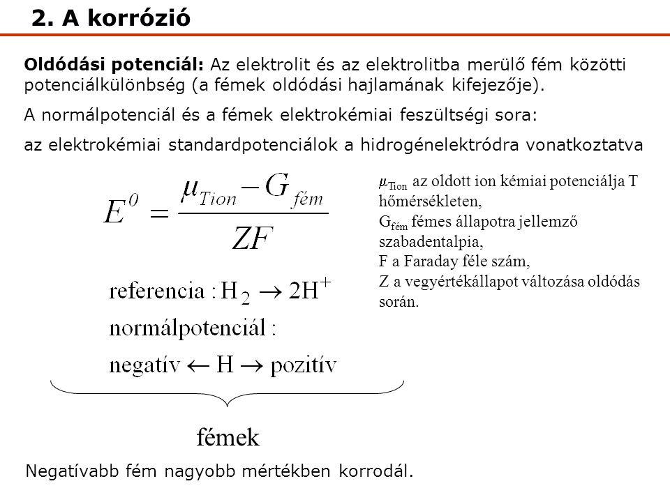 Oldódási potenciál: Az elektrolit és az elektrolitba merülő fém közötti potenciálkülönbség (a fémek oldódási hajlamának kifejezője). A normálpotenciál