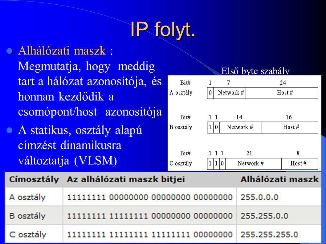 IP folyt. Alhálózati maszk Alhálózati maszk : Megmutatja, hogy meddig tart a hálózat azonosítója, és honnan kezdődik a csomópont/host azonosítója A st