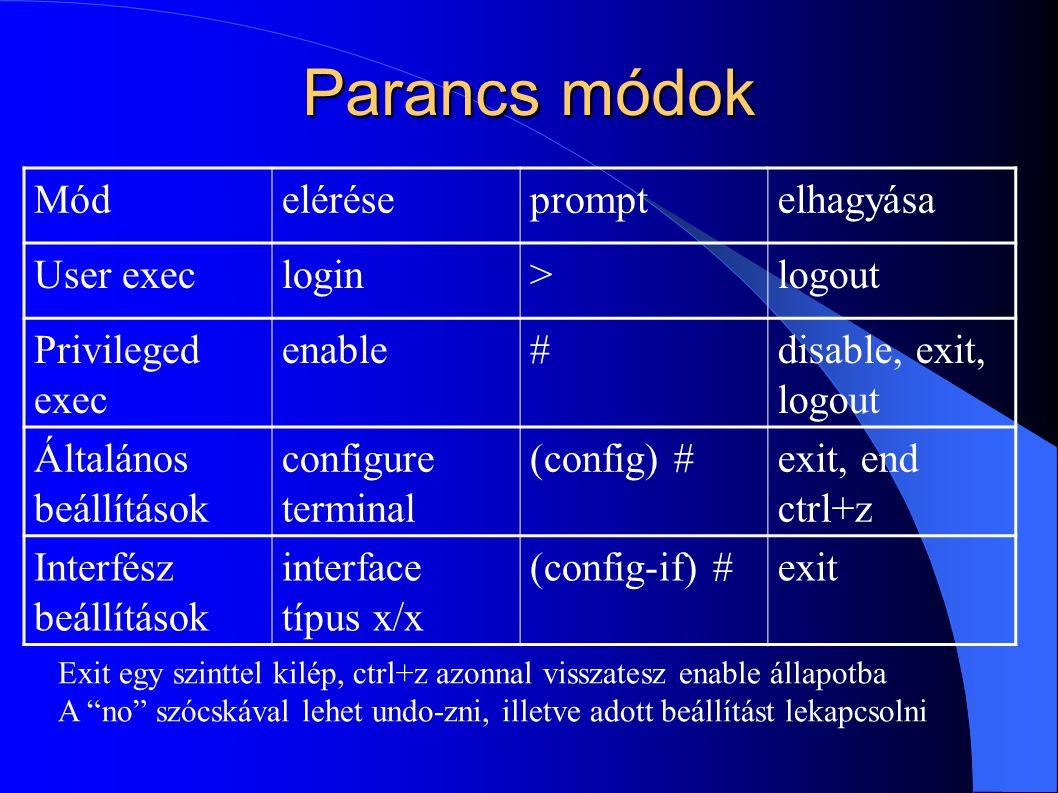 Parancs módok Módelérésepromptelhagyása User execlogin>logout Privileged exec enable#disable, exit, logout Általános beállítások configure terminal (c
