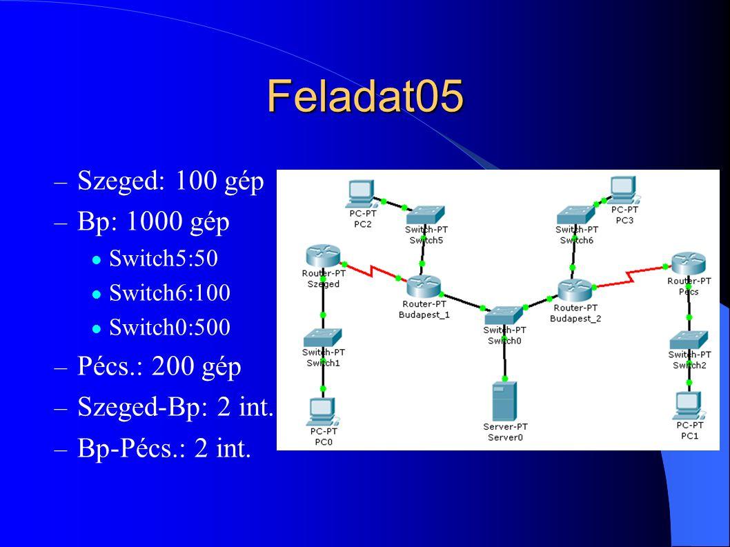 Feladat05 – Szeged: 100 gép – Bp: 1000 gép Switch5:50 Switch6:100 Switch0:500 – Pécs.: 200 gép – Szeged-Bp: 2 int. – Bp-Pécs.: 2 int.