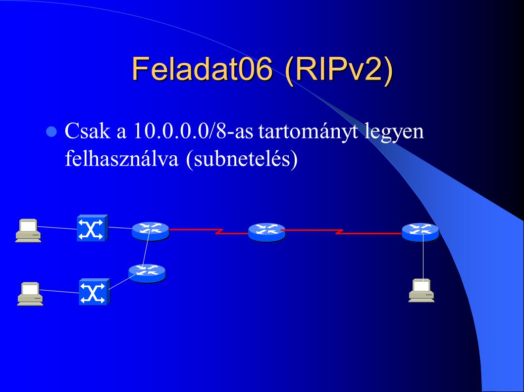 Feladat06 (RIPv2) Csak a 10.0.0.0/8-as tartományt legyen felhasználva (subnetelés)