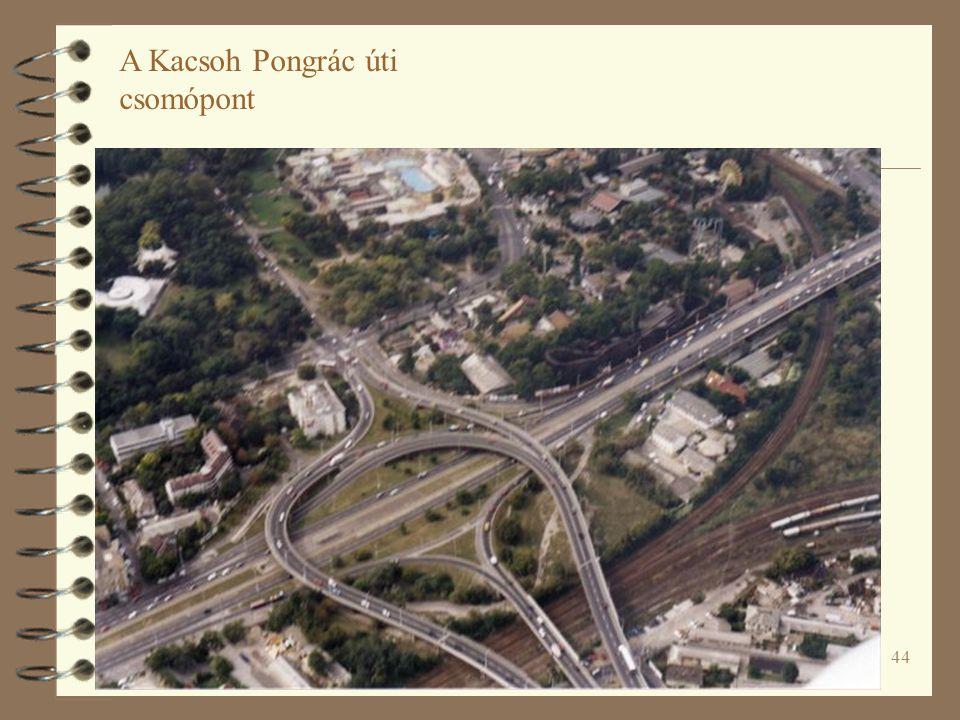44 A Kacsoh Pongrác úti csomópont