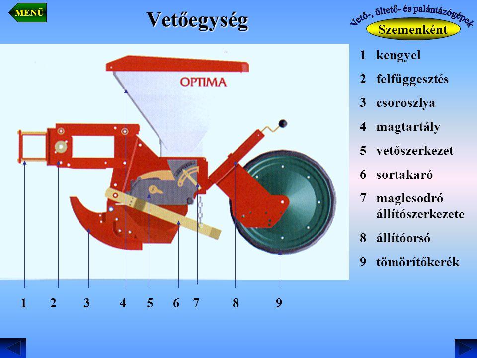 Vetőegység Szemenként MENÜ 1 kengyel 2 felfüggesztés 3 csoroszlya 4 magtartály 5 vetőszerkezet 6 sortakaró 7 maglesodró állítószerkezete 8 állítóorsó