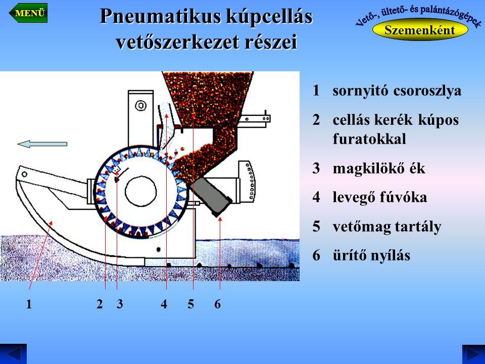 Pneumatikus kúpcellás vetőszerkezet részei 1 sornyitó csoroszlya 2 cellás kerék kúpos furatokkal 3 magkilökő ék 4 levegő fúvóka 5 vetőmag tartály 6 ür