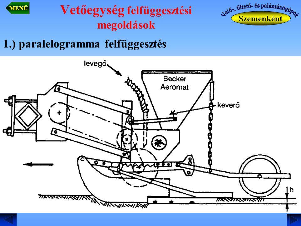 Vetőegység felfüggesztési megoldások 1.) paralelogramma felfüggesztés Szemenként MENÜ