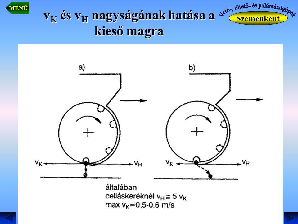 v K és v H nagyságának hatása a kieső magra Szemenként MENÜ