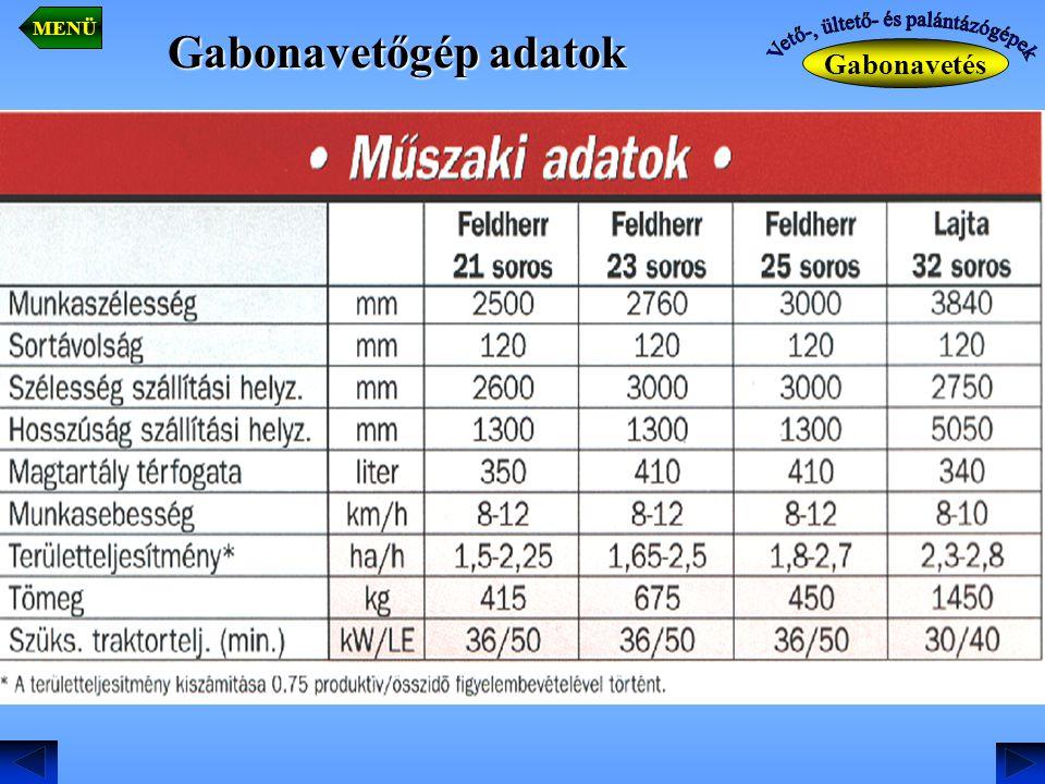 Gabonavetés MENÜ Gabonavetőgép adatok