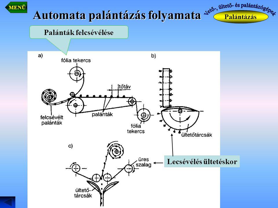 Palánták felcsévélése Lecsévélés ültetéskor Automata palántázás folyamata Palántázás MENÜ