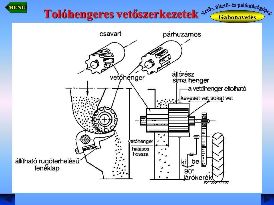 Tolóhengeres vetőszerkezetek Tolóhengeres vetőszerkezetek. Gabonavetés MENÜ