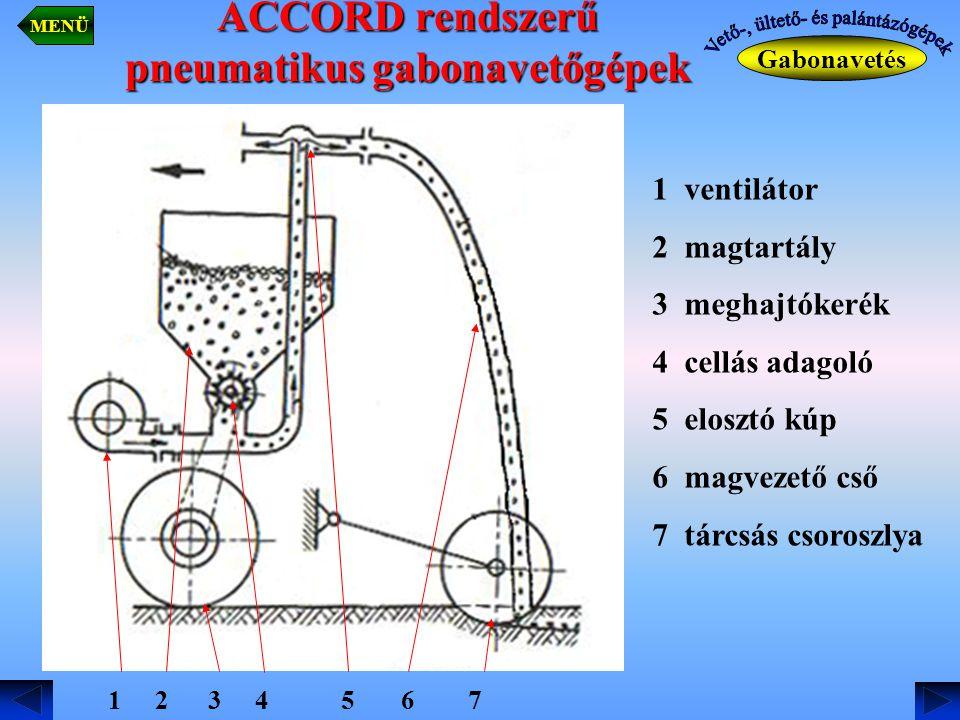 ACCORD rendszerű pneumatikus gabonavetőgépek Gabonavetés MENÜ 1 2 3 4 5 6 7 1 ventilátor 2 magtartály 3 meghajtókerék 4 cellás adagoló 5 elosztó kúp 6