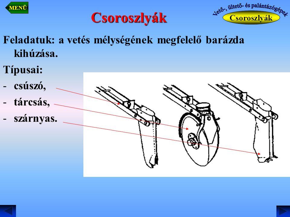 Csoroszlyák Feladatuk: a vetés mélységének megfelelő barázda kihúzása. Típusai: -csúszó, -tárcsás, -szárnyas.. Csoroszlyák MENÜ