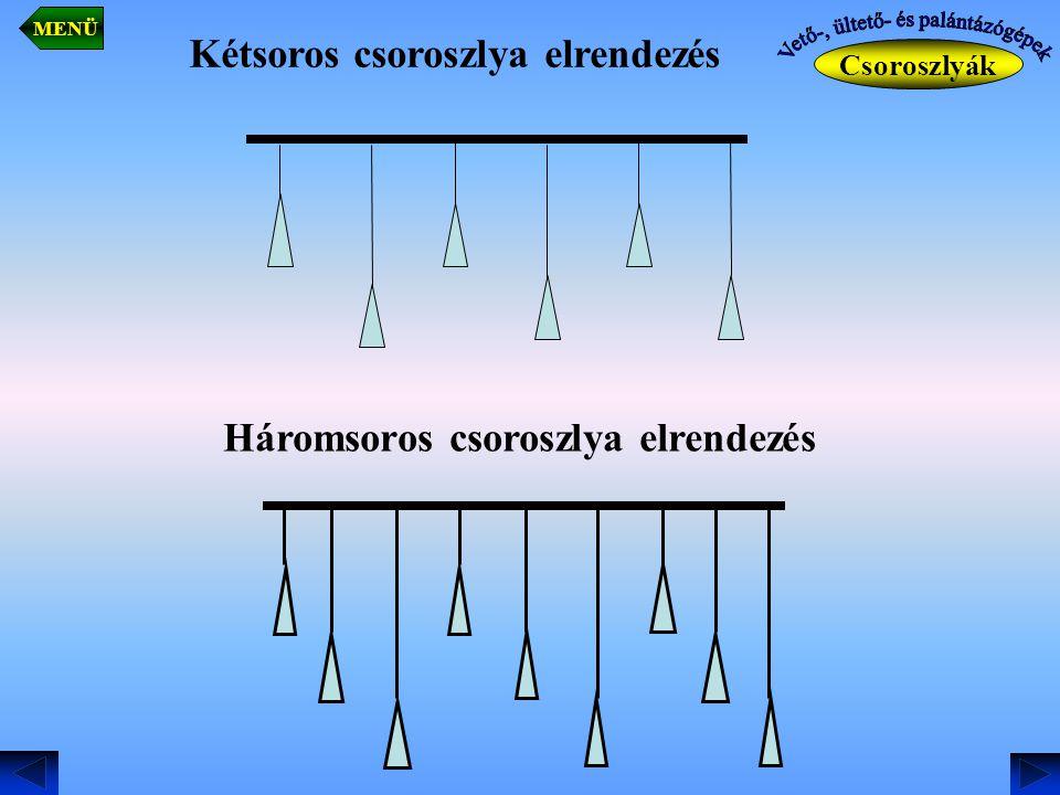 Kétsoros csoroszlya elrendezés Háromsoros csoroszlya elrendezés Csoroszlyák MENÜ
