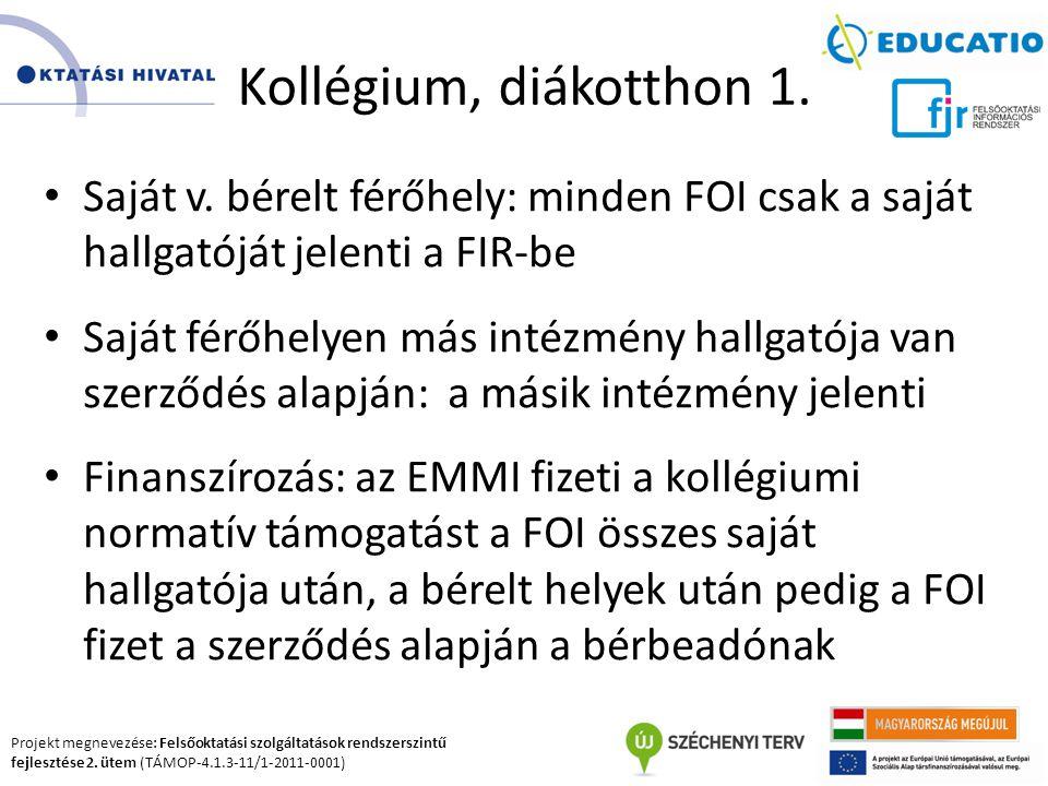 Projekt megnevezése: Felsőoktatási szolgáltatások rendszerszintű fejlesztése 2. ütem (TÁMOP-4.1.3-11/1-2011-0001) Kollégium, diákotthon 1. Saját v. bé