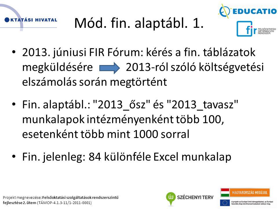 Projekt megnevezése: Felsőoktatási szolgáltatások rendszerszintű fejlesztése 2. ütem (TÁMOP-4.1.3-11/1-2011-0001) Mód. fin. alaptábl. 1. 2013. júniusi