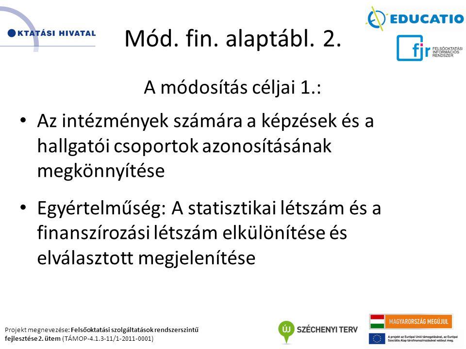Projekt megnevezése: Felsőoktatási szolgáltatások rendszerszintű fejlesztése 2. ütem (TÁMOP-4.1.3-11/1-2011-0001) Mód. fin. alaptábl. 2. A módosítás c
