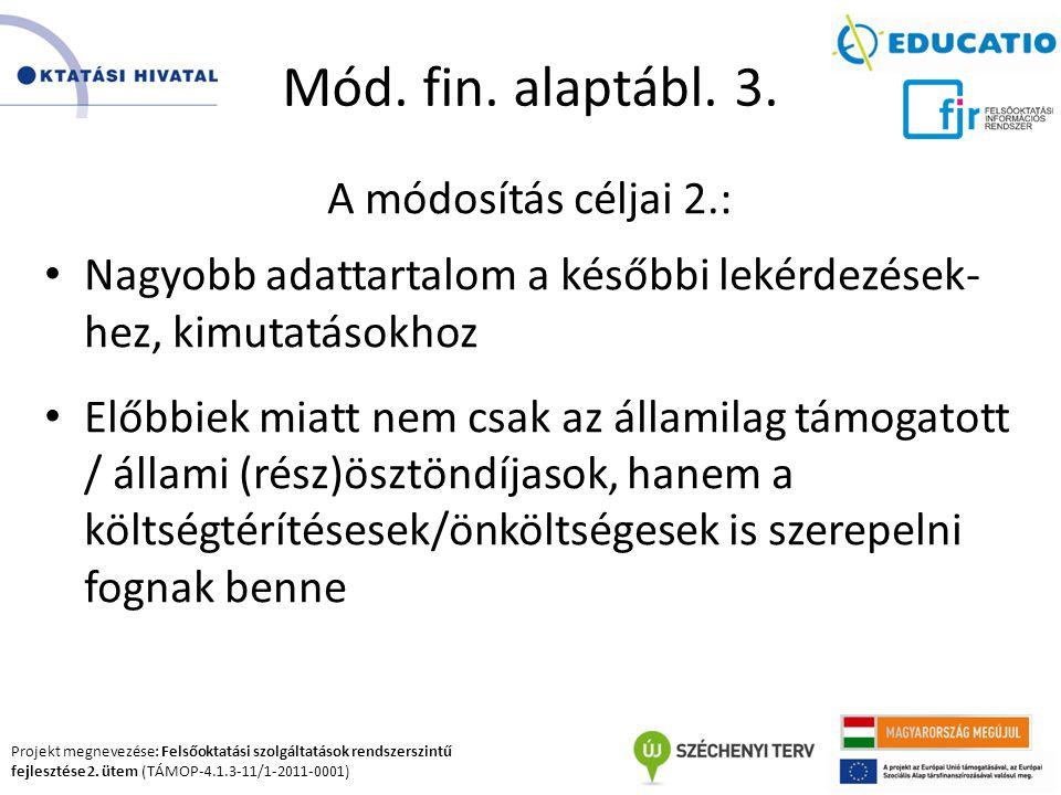 Projekt megnevezése: Felsőoktatási szolgáltatások rendszerszintű fejlesztése 2. ütem (TÁMOP-4.1.3-11/1-2011-0001) Mód. fin. alaptábl. 3. A módosítás c
