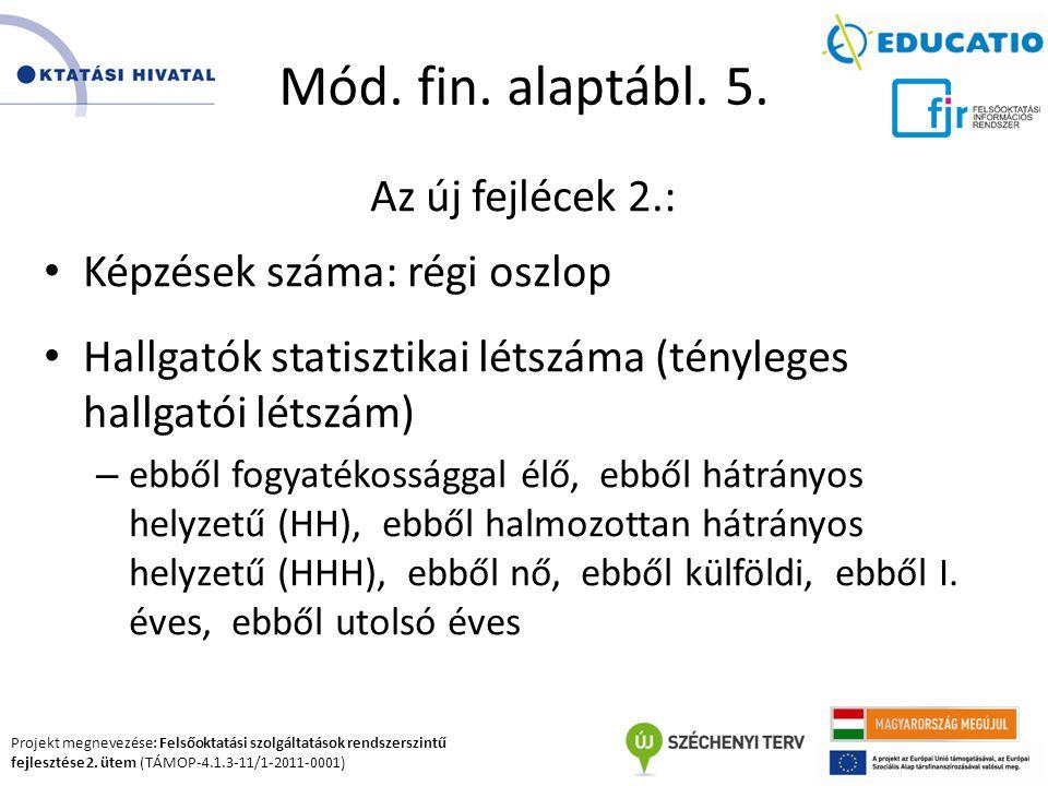 Projekt megnevezése: Felsőoktatási szolgáltatások rendszerszintű fejlesztése 2. ütem (TÁMOP-4.1.3-11/1-2011-0001) Mód. fin. alaptábl. 5. Az új fejléce