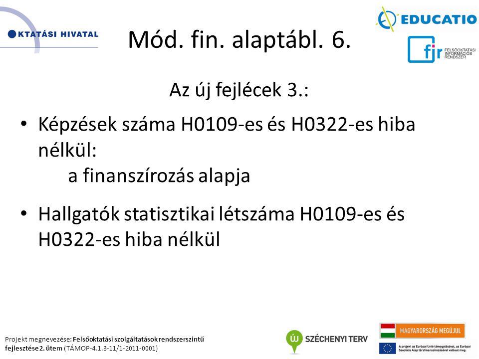 Projekt megnevezése: Felsőoktatási szolgáltatások rendszerszintű fejlesztése 2. ütem (TÁMOP-4.1.3-11/1-2011-0001) Mód. fin. alaptábl. 6. Az új fejléce