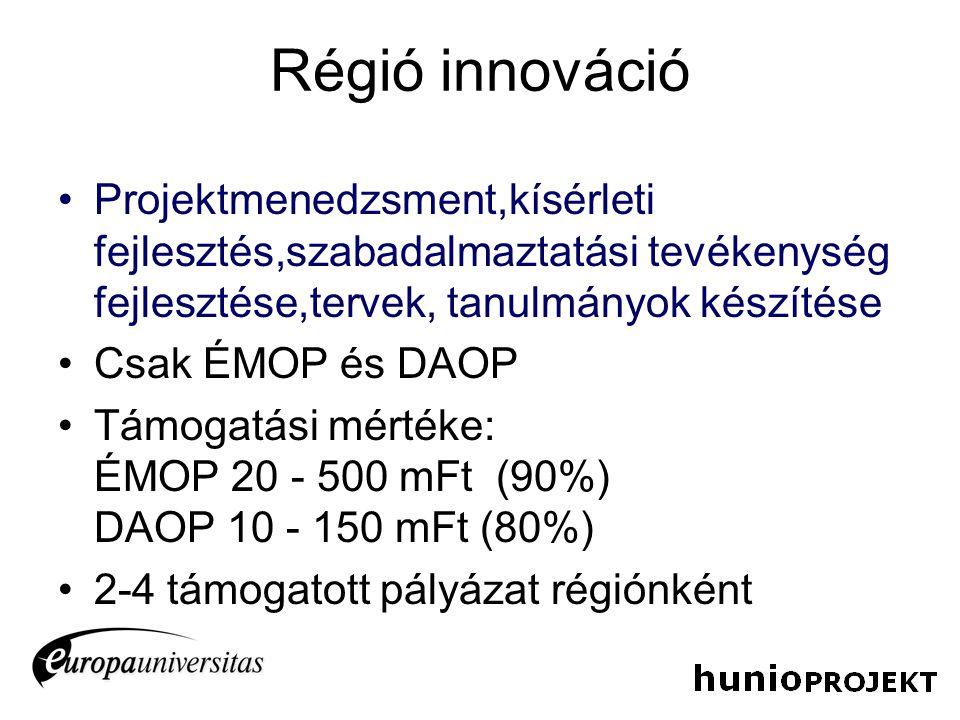 Régió innováció Projektmenedzsment,kísérleti fejlesztés,szabadalmaztatási tevékenység fejlesztése,tervek, tanulmányok készítése Csak ÉMOP és DAOP Támo