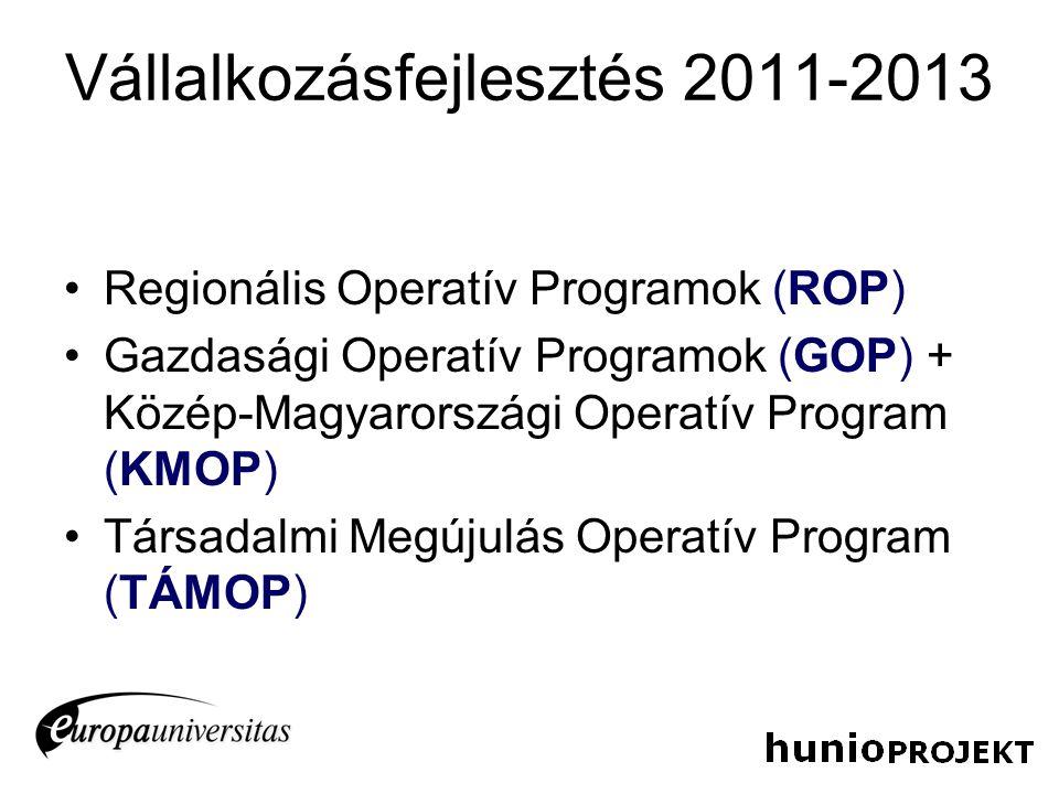 Vállalkozásfejlesztés 2011-2013 Regionális Operatív Programok (ROP) Gazdasági Operatív Programok (GOP) + Közép-Magyarországi Operatív Program (KMOP) T