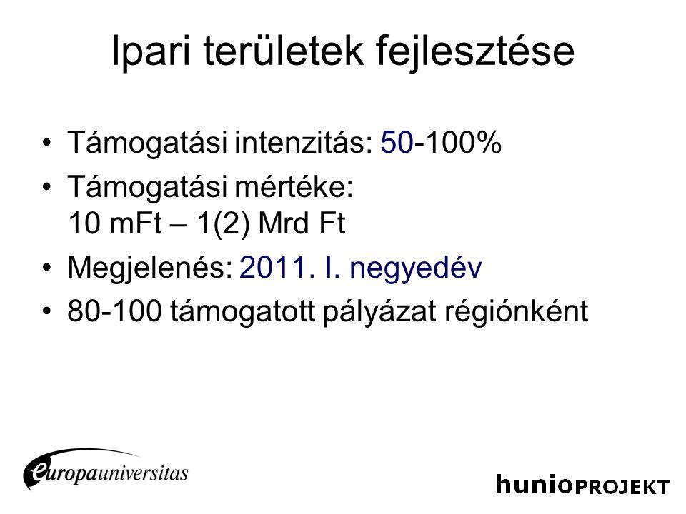 Ipari területek fejlesztése Támogatási intenzitás: 50-100% Támogatási mértéke: 10 mFt – 1(2) Mrd Ft Megjelenés: 2011. I. negyedév 80-100 támogatott pá