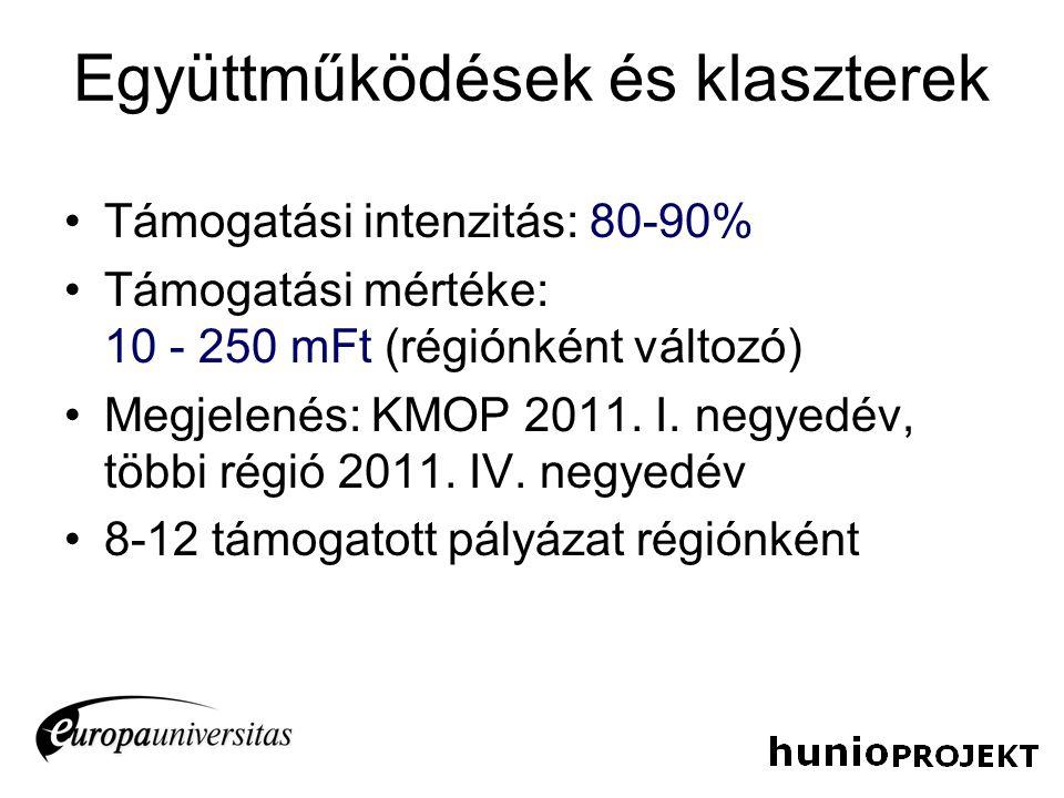 Együttműködések és klaszterek Támogatási intenzitás: 80-90% Támogatási mértéke: 10 - 250 mFt (régiónként változó) Megjelenés: KMOP 2011. I. negyedév,
