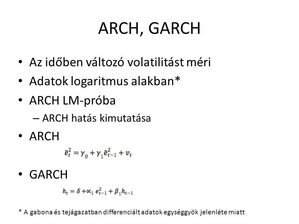 ARCH, GARCH Az időben változó volatilitást méri Adatok logaritmus alakban* ARCH LM-próba – ARCH hatás kimutatása ARCH GARCH * A gabona és tejágazatban differenciált adatok egységgyök jelenléte miatt
