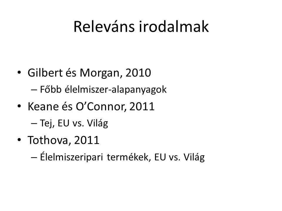 Releváns irodalmak Gilbert és Morgan, 2010 – Főbb élelmiszer-alapanyagok Keane és O'Connor, 2011 – Tej, EU vs.